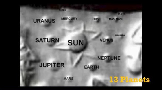 ancient planet chart 12112010