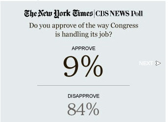 congress NYTIMES screen shot
