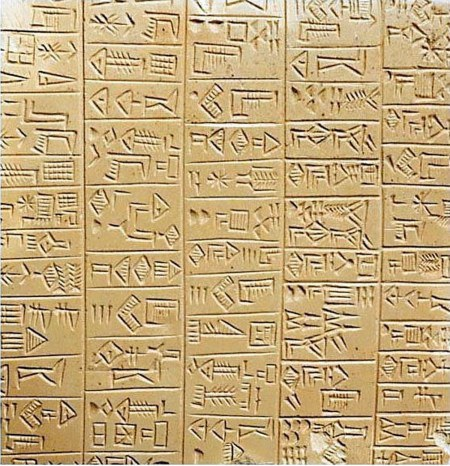 Early Sumerian cuneiform. Credit anonymous.