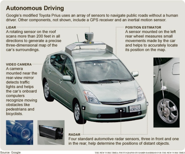 google-self-driven-car_fig1