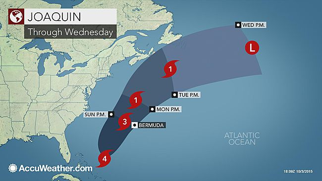 hurricane joaquin track out to sea