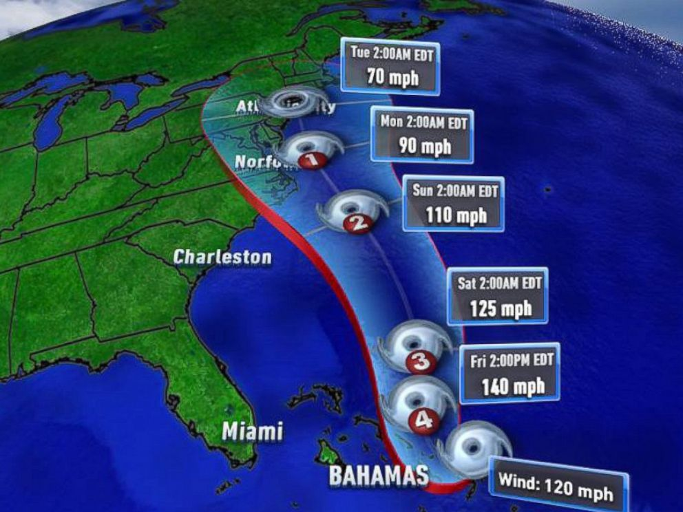 hurricane_joaquin_abc cat 4